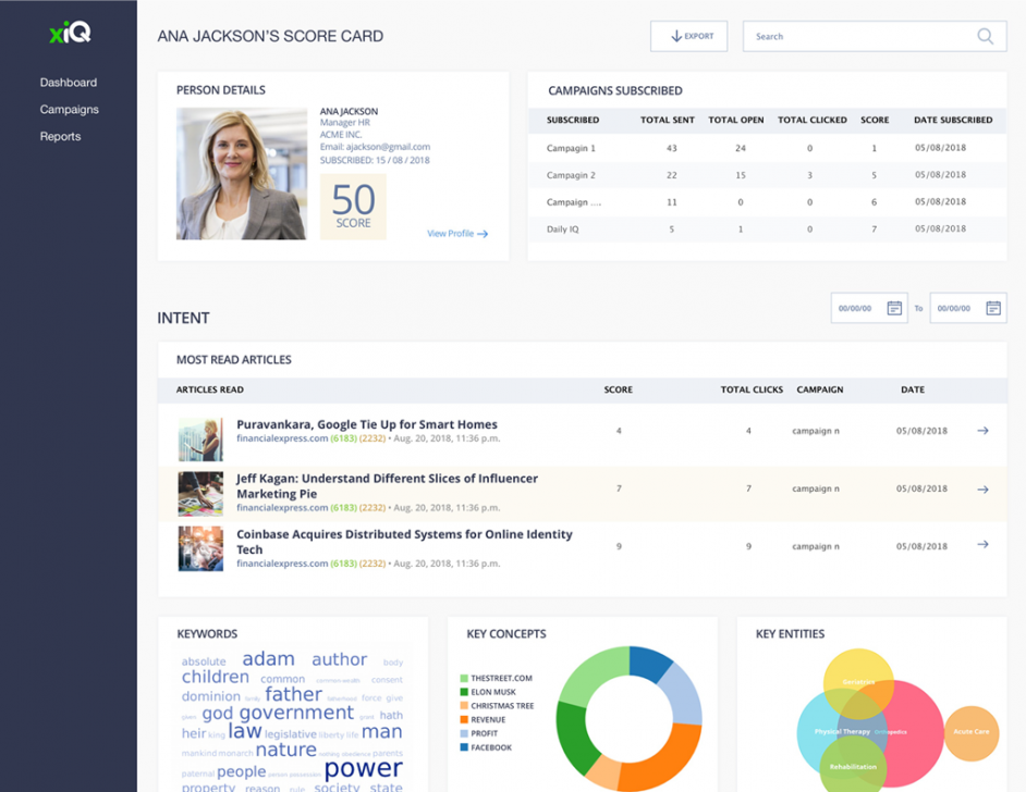 xiQ Person Dashboard