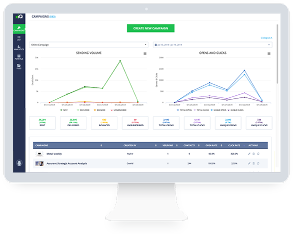 xiQ Workbench Analytics