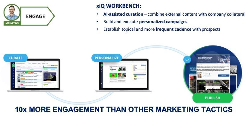 Engage xiQ Workbench