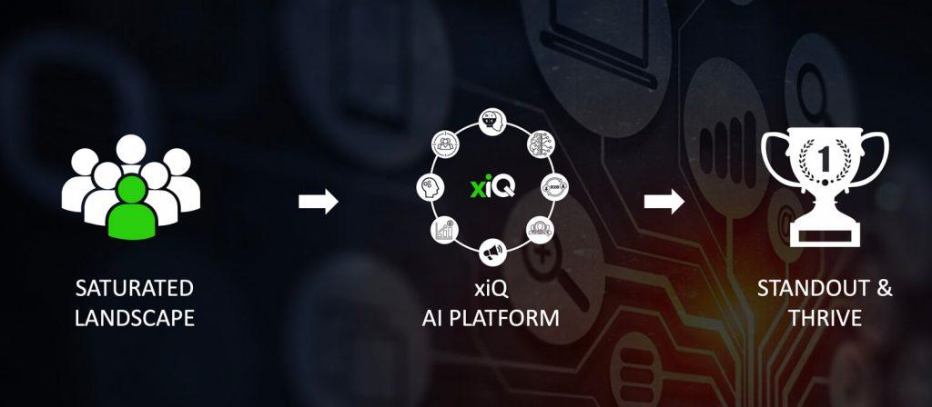 xiQ AI platform
