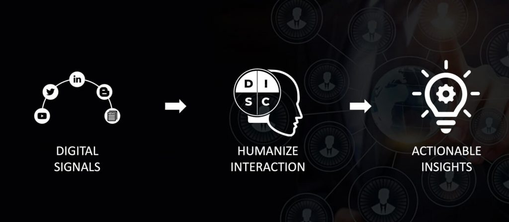 Humanize Interaction